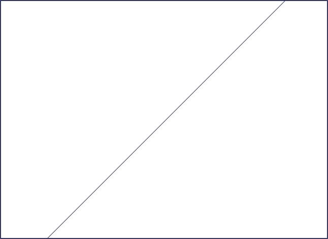 SDD2018_frame_645_470